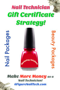 Gift Certificate Marketing Strategy